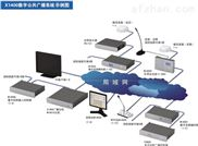 岳阳公共广播系统