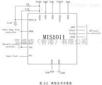 Z先進的數字CMOS圖像傳感器MIS1011(兼容AR0130)