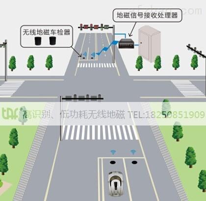 taf智能交通地磁检测器