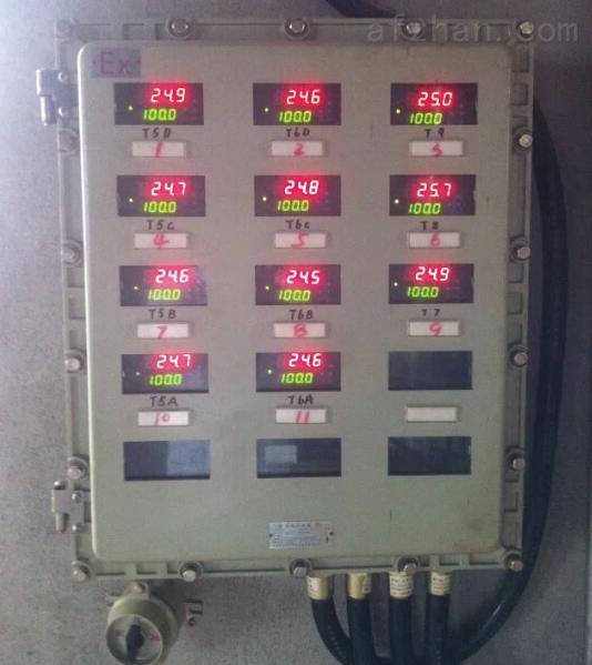 带透视窗仪表箱BXK防爆数显仪表箱