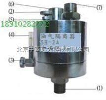 高压油气隔离器 型号:SH-2A库号:M270791