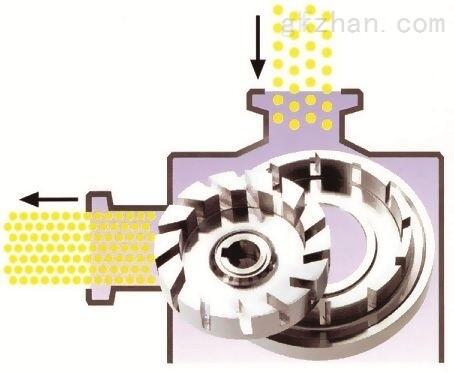 管线式高剪切食用油分散均质机