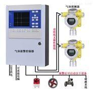 氨气有毒气体报警器 氨气泄漏探测器报价