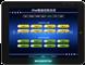 IPAD矩陣控制系統-IPAD矩陣