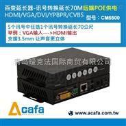 高清4K多信号选择延伸画面-支援POE