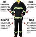 2017新标准消防员装备