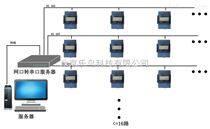 北京有做宿舍用電智能管理系統廠家嗎?