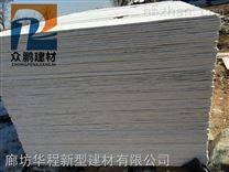 优质防火隔板报价走势、生产厂家价格