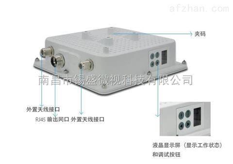 无线网络覆盖、数字传输设备