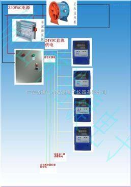 烟雾探测器 ptj601 消防正压送风防烟管道自动设备压差传感器