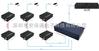 IP高清同轴网络传输器