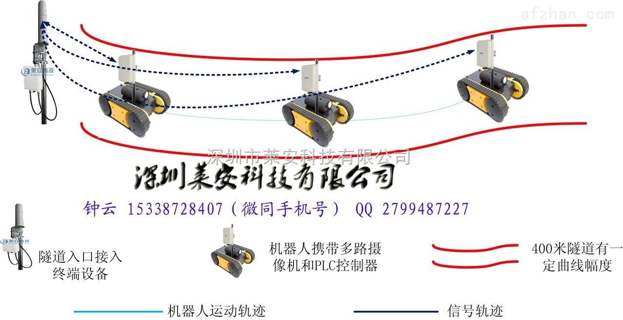 电力隧道无线视频监控系统巡检机器人无线信号传输