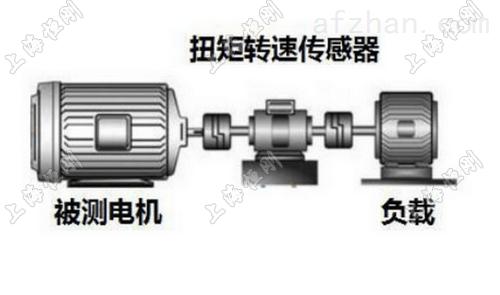 减速机扭矩测力仪0-1000N.m什么品牌好