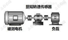 300N.m 5000N.m小型柴油机扭矩功率测试仪