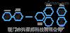 Magnet AXIOM综合电子数据取证分析