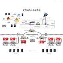 礦井通信聯絡系統_生產管理通信
