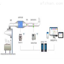 AcrelCloud-3500大连市餐饮业环保系统 餐饮油烟监测系统