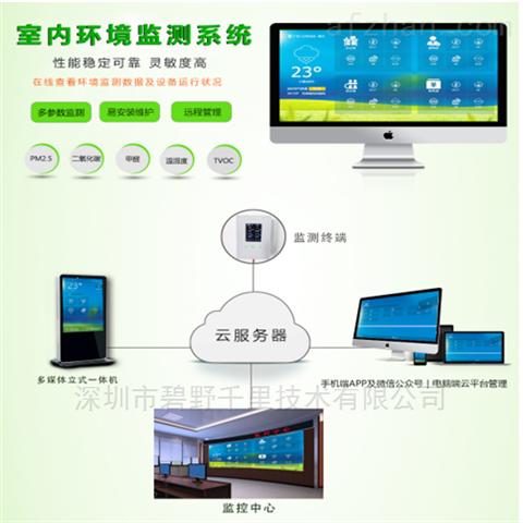 新房装修甲醛环境综合质量监测系统TVOC