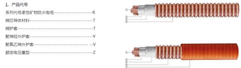 柔性防火电缆WTGE