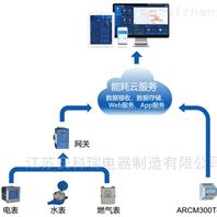 Acrel3500餐饮油烟监测云平台