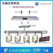 NTP對時儀,網絡授時儀