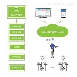 AcrelCloud-3000环保用电监测