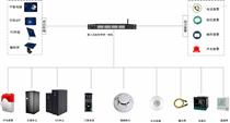 泰物动环监控系统TW-EM-1000嵌入式监控主机