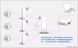 監控網線超過100米怎么解決?