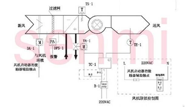 SVB7200电动二通阀电动三通阀比例积分电动调节阀 一、电动二通阀 概述 SVB7200电动二通阀、电动三通阀用于空气调节、热通风、热处理厂的工业和工行业的流体控制。有二通及三通形式。 二、电动二通阀 主要技术参数 介质:热冷水,50%乙二醇、蒸汽 介质温度:2~180 公称压力:1.6Mpa 流量特性:等百分比或线性 可调比: 50:1 渗漏量(m3/h):KV值的0.