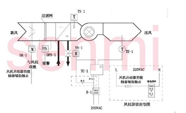svb7200电动二通阀|电动三通阀|比例积分电动调节阀,精小型厂家