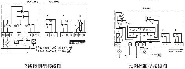 ra-3000ra-3000系列電動執行器