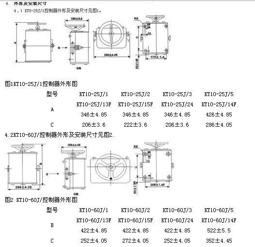 kt10-25j/23f凸轮控制器(上海永上)