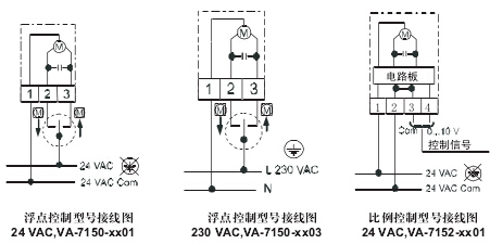 va-7150va-7150系列同步电机驱动执行器