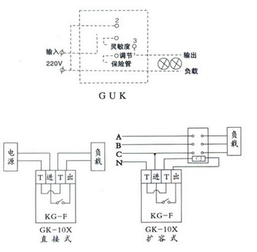 电子元件,执行继电器,交流接触器构成.