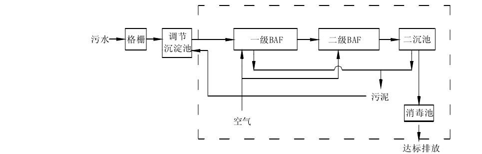 南京地埋式污水处理设备生产厂家