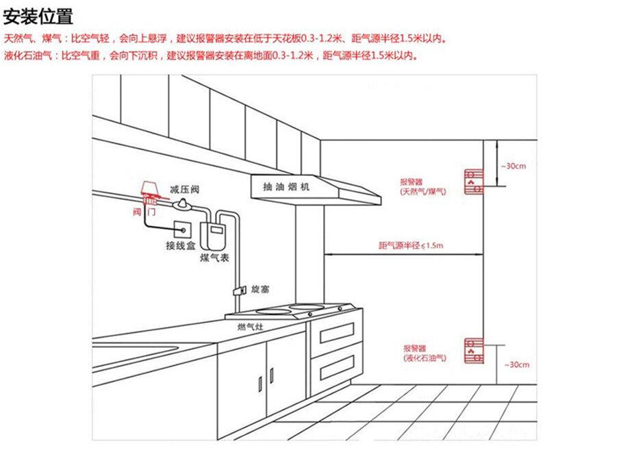 家用独立燃气报警器日常使用说明