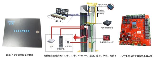 迅达5400电梯消防接线图