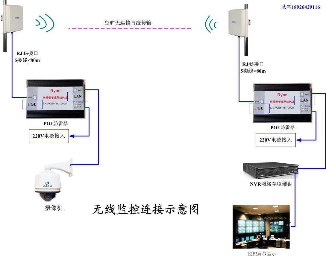 无线监控安装原理解析_无线的安装,无线接线法,无线的