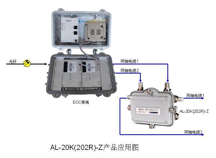 eoc局端(ac60v电源+射频信号)防雷方案