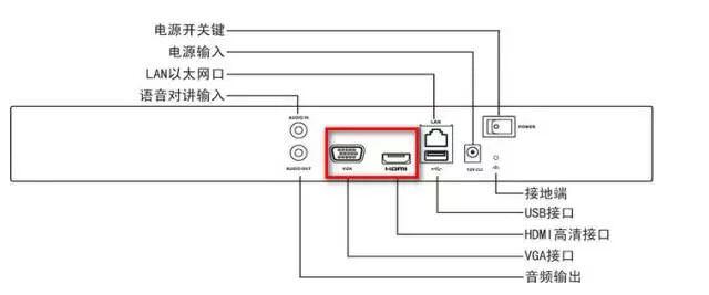 海康威视发布32路h.265硬盘录像机ds-7832n-k2