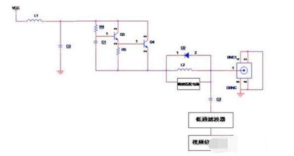 端接匹配电路组成的叠加模块是本系统