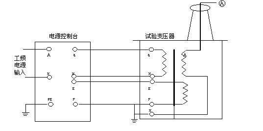 单台试验变压器输出电压