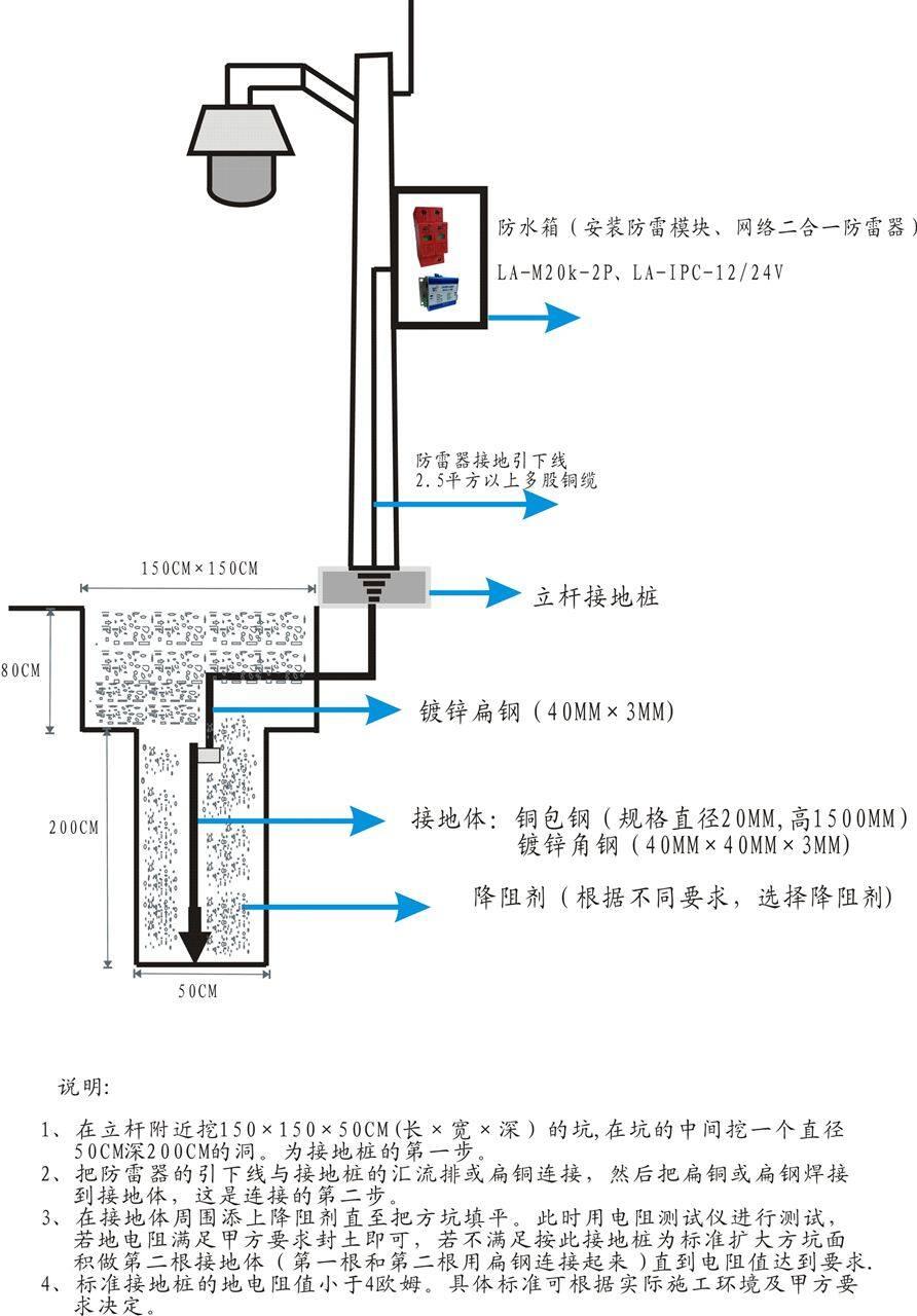 la7841与行供电电路图