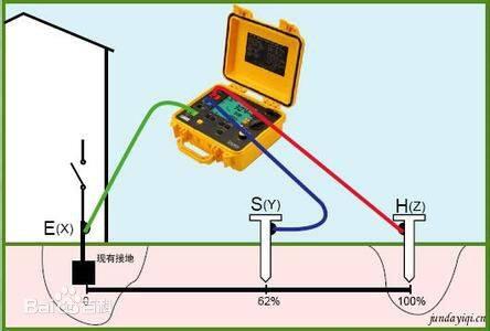 图5 接地电阻测量接线图