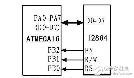 电源电路由变压器,整流滤波电路和稳压电路组成.