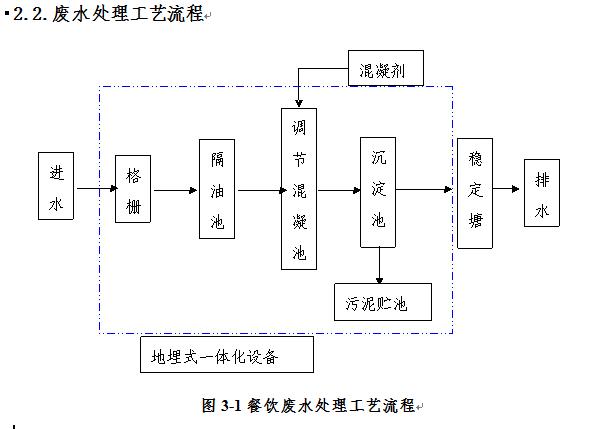 临川食堂餐饮废水处理方案