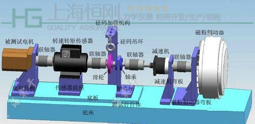 SGDN齿轮扭力检测设备图片